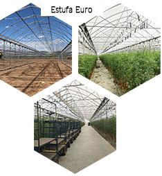 Estufa Euro - Sistema de abertura Mariposa